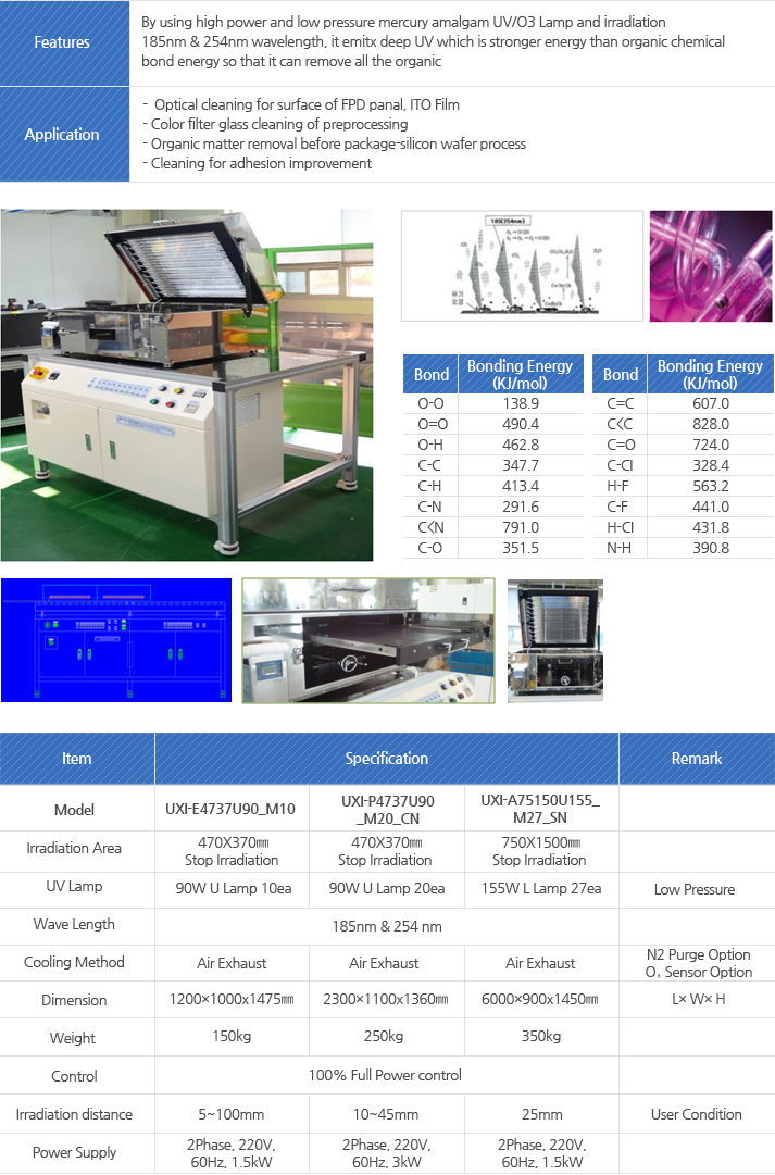 Model : Irradiation Area, UV Lamp, Wave Length, Cooling Method, Dimension Weight, Control, Irradiation distance, Power Supply