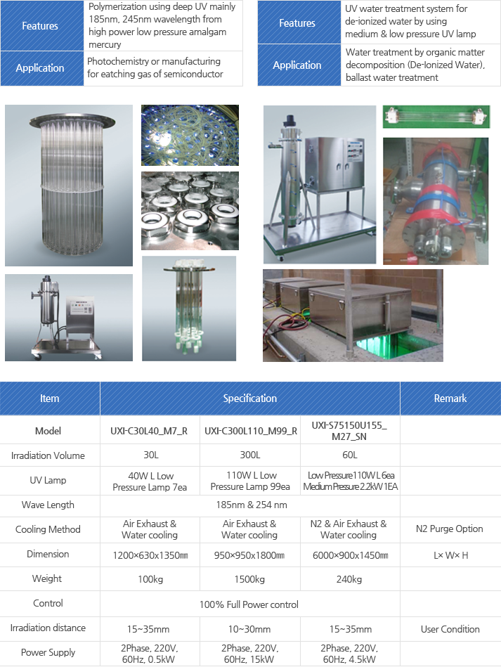 Model : Irradiation Volume, UV Lamp, Wave Length, Cooling Method, Dimension Weight, Control, Irradiation distance, Power Supply